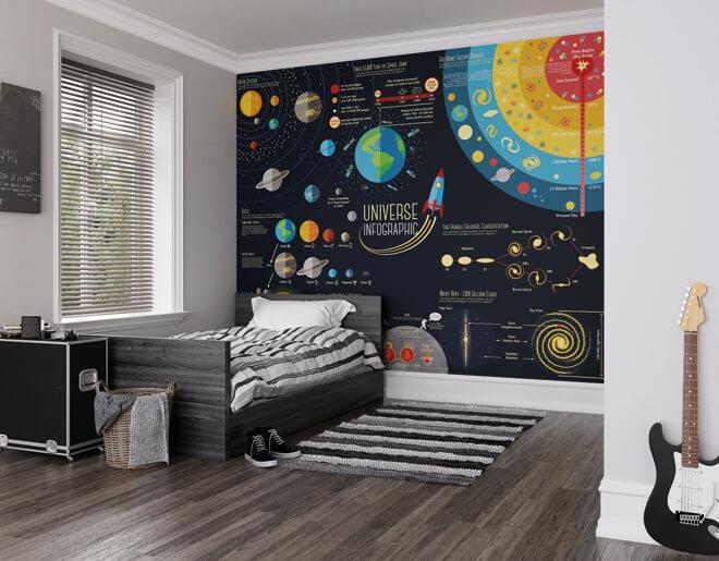 Scientific Universe Planets Wallpaper Mural
