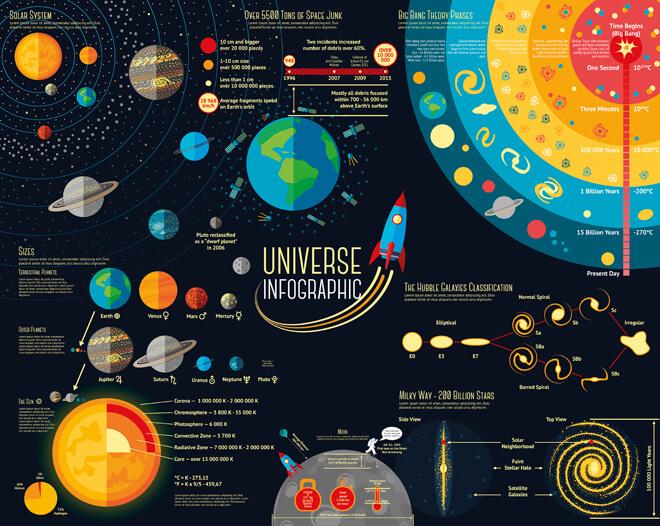 Scientific Universe Wall Mural