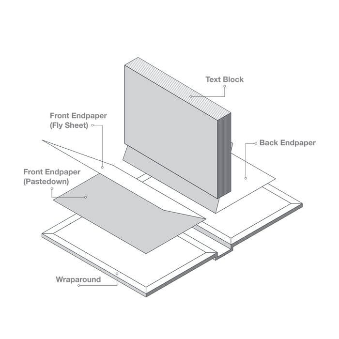 Case Bound Book Diagram